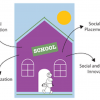 SOCIOLOGICAL BASIS OF EDUCATION